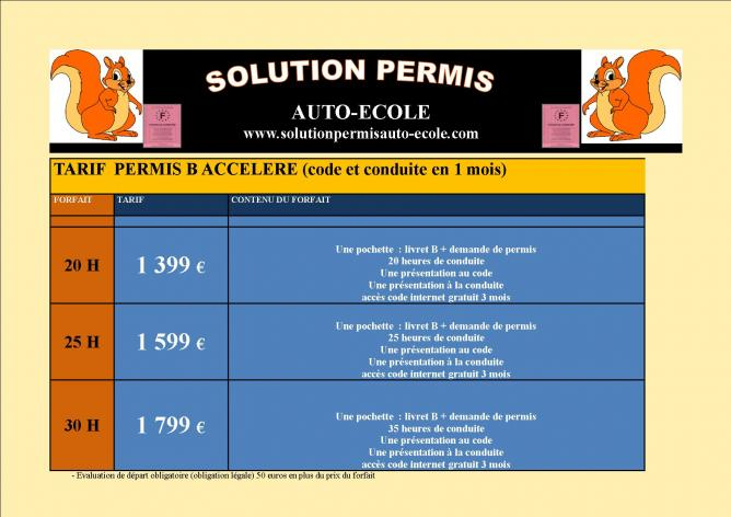 Solution affiches accelere 1